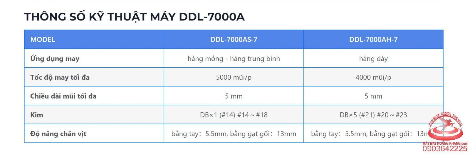 Juki DDL-7000A